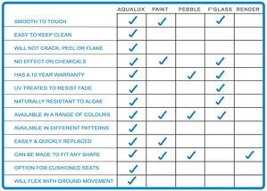 Pool Liner Benefits